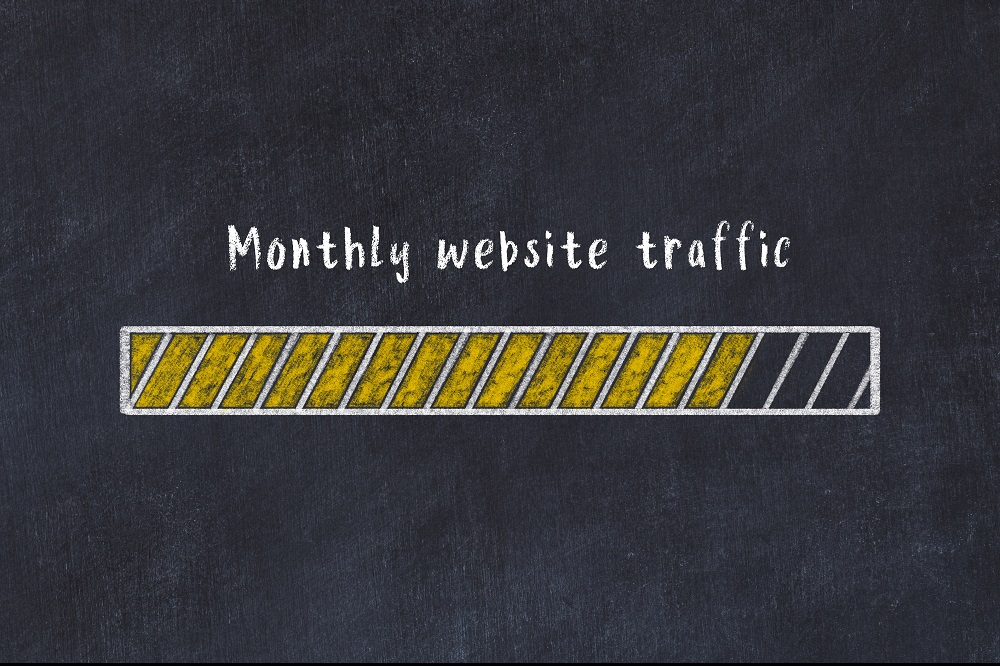 Direct and Referral Website Traffic